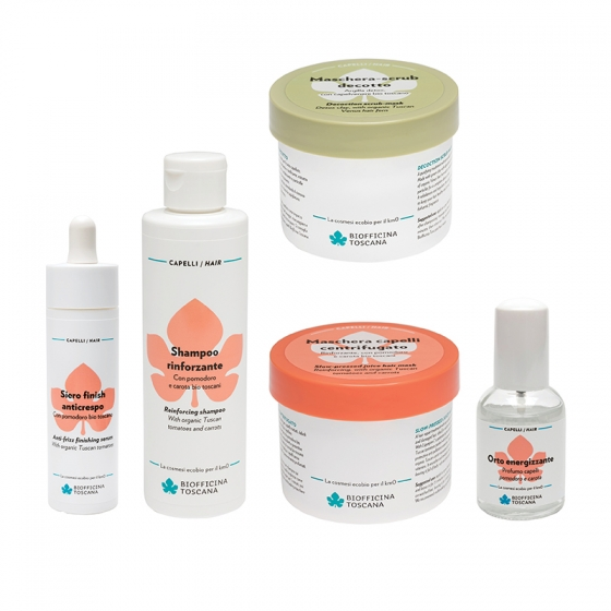 Complete hair care multimasking kit